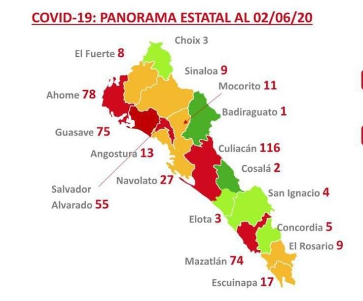 Con 19 muertes más por coronavirus, supera Sinaloa las 500