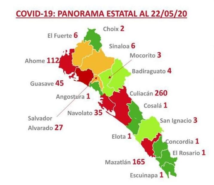 En un día, registran Mazatlán y Ahome más nuevos casos de contagios por Covid que Culiacán