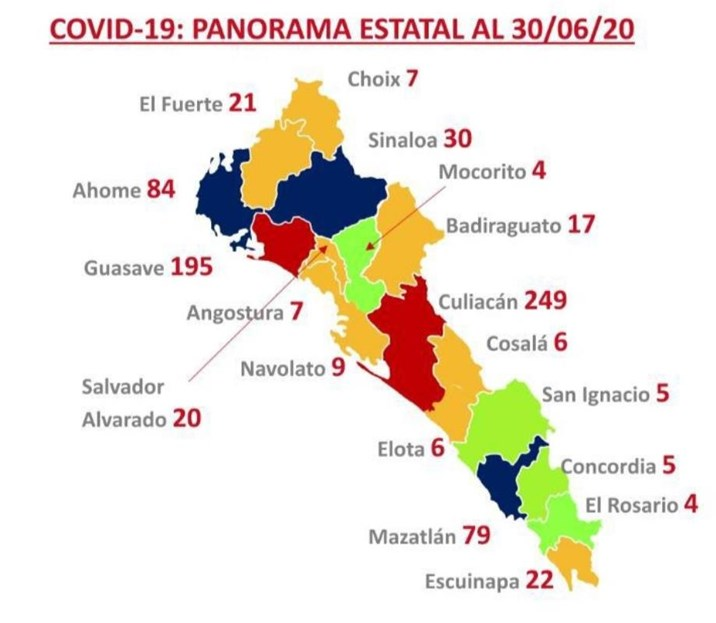 Reporte diario: Suma Sinaloa 1 mil 298 fallecimientos por Covid-19
